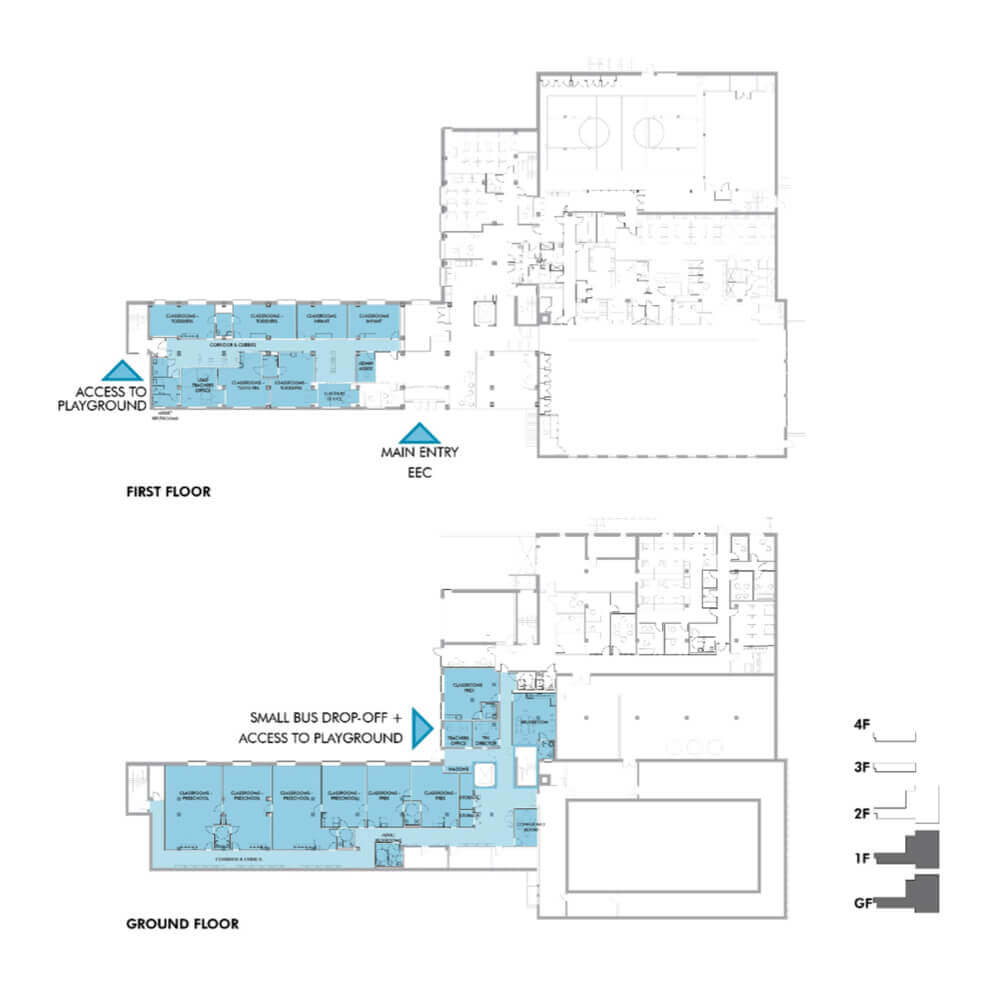 Renovation - Early Education & Care